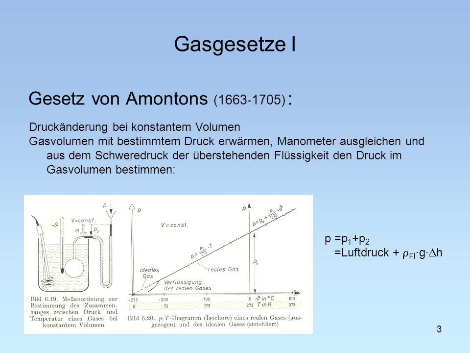 Gasgesetze I Gesetz von Amontons (1663-1705) :