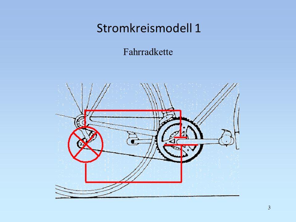 Stromkreismodell 1 Fahrradkette Skizze: lizenzfrei aus Internet