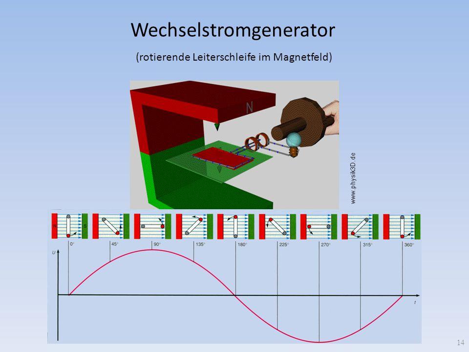 Wechselstromgenerator