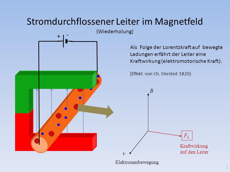 Stromdurchflossener Leiter im Magnetfeld