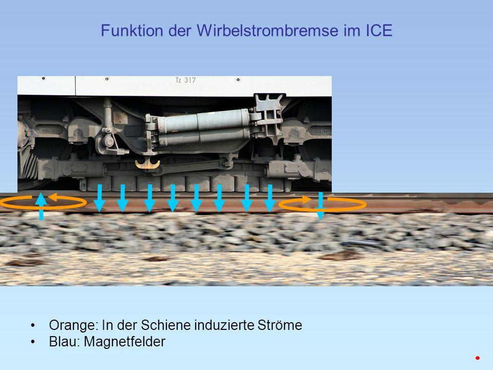 Funktion der Wirbelstrombremse im ICE