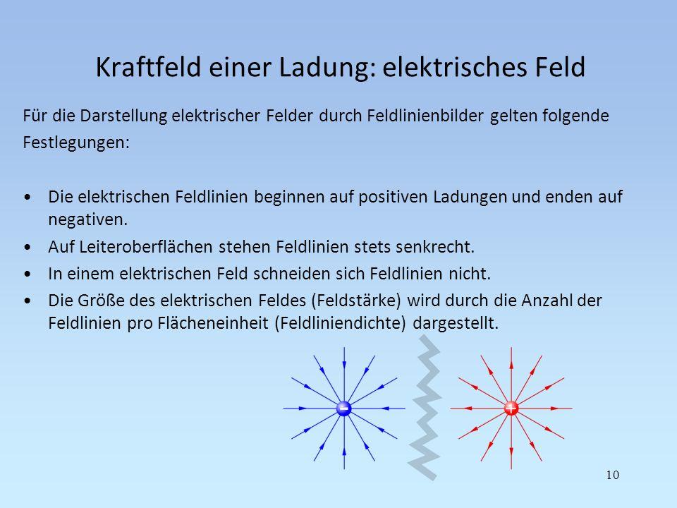 Kraftfeld einer Ladung: elektrisches Feld