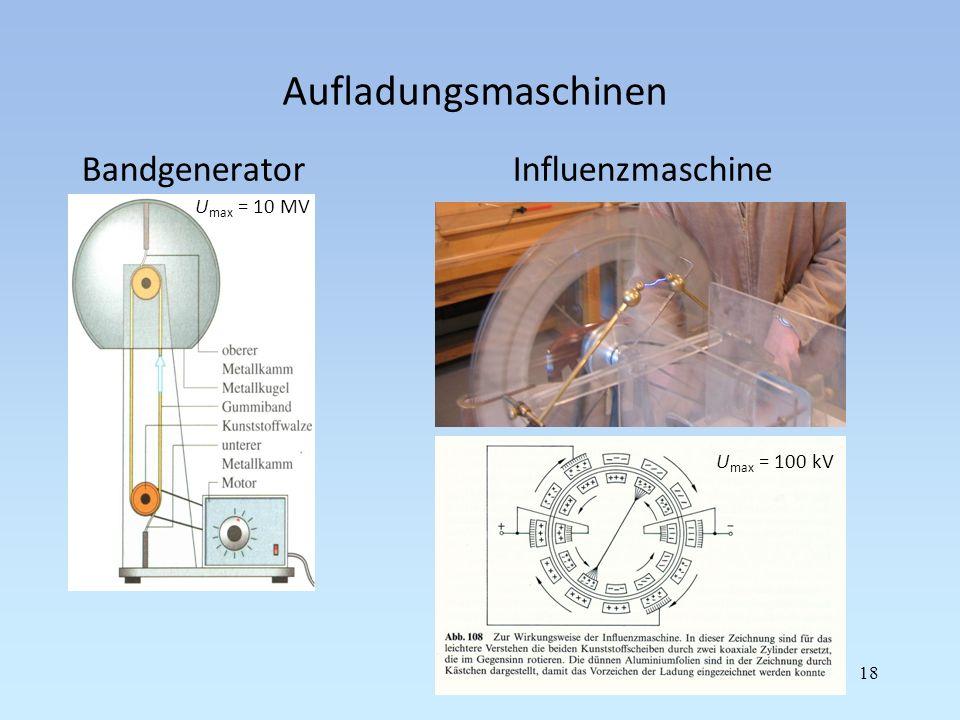 Aufladungsmaschinen Bandgenerator Influenzmaschine Umax = 10 MV