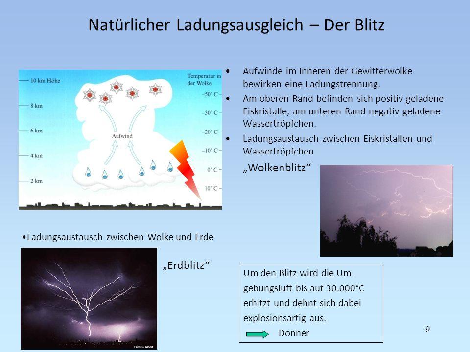 Natürlicher Ladungsausgleich – Der Blitz