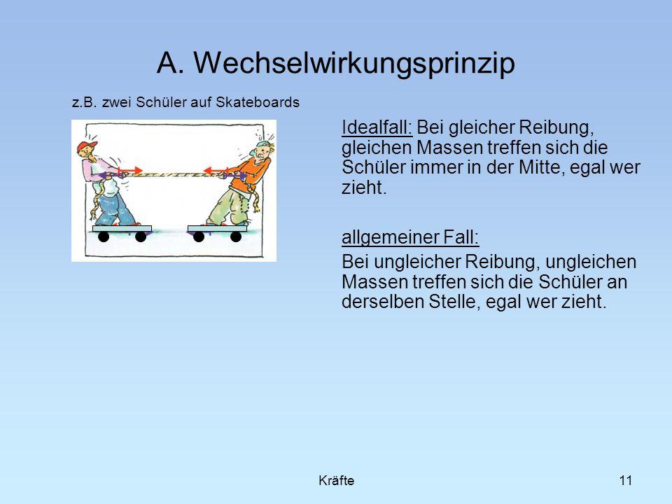 A. Wechselwirkungsprinzip