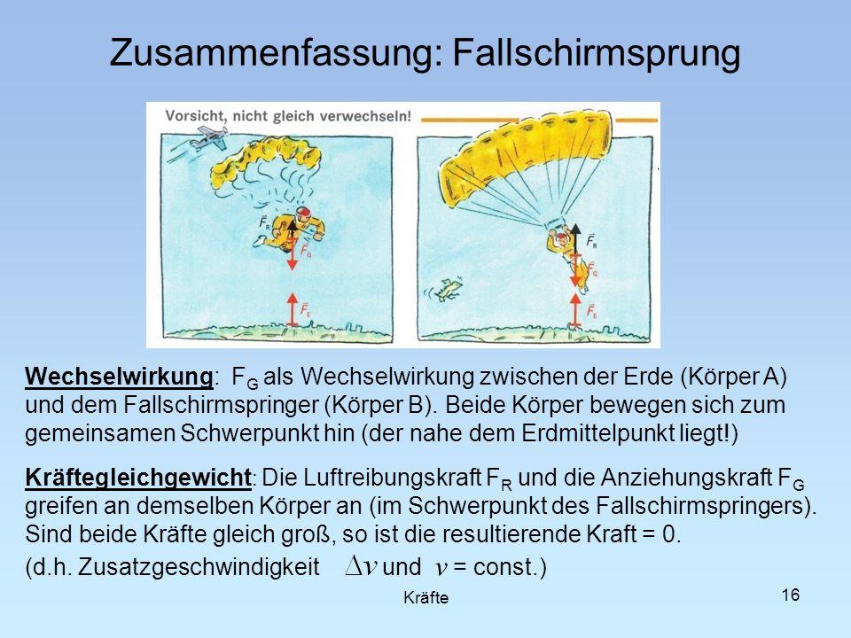 Zusammenfassung: Fallschirmsprung
