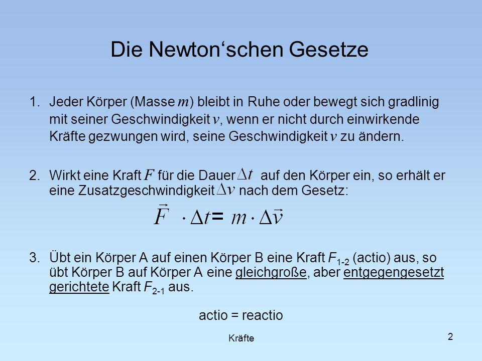 Die Newton'schen Gesetze