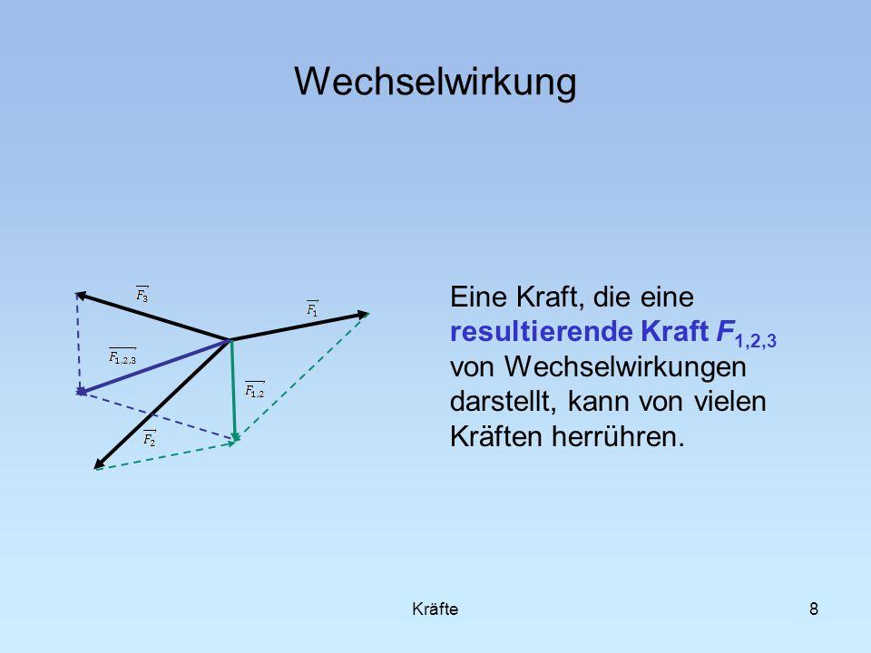 Kr fte ppt video online herunterladen for Resultierende kraft berechnen