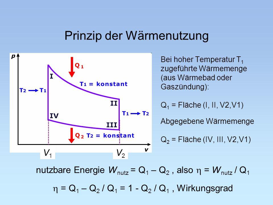 Prinzip der Wärmenutzung