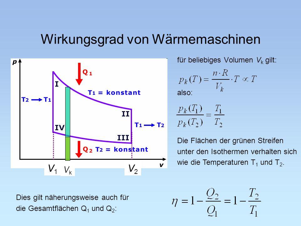 Wirkungsgrad von Wärmemaschinen