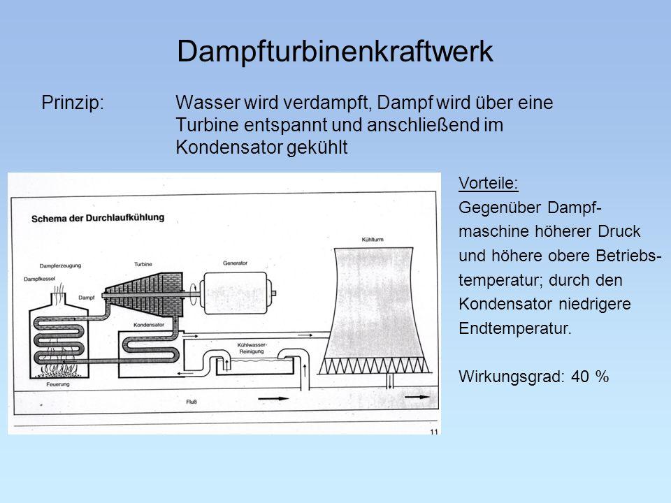 Wärmemaschinen Verdampfen (nur Physik 9 I): - ppt herunterladen