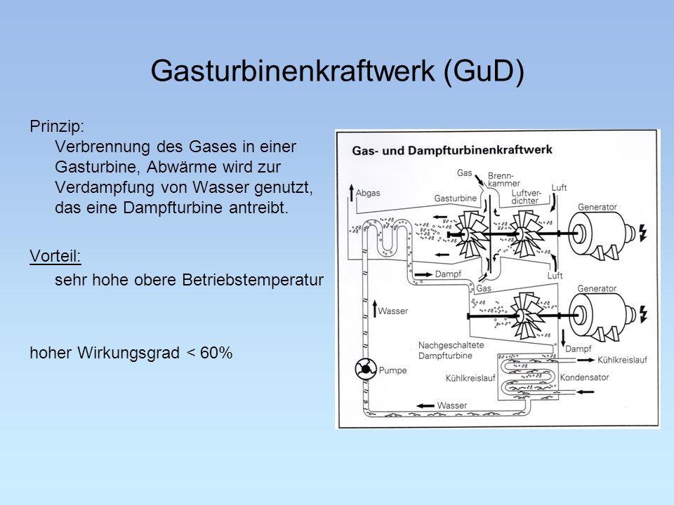 Gasturbinenkraftwerk (GuD)