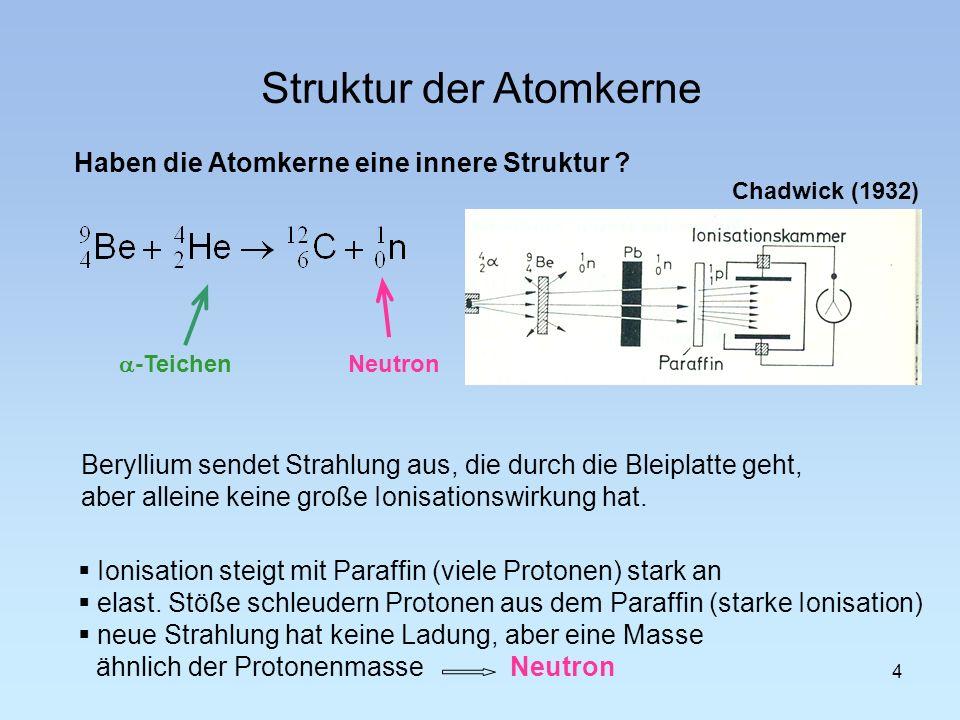 Haben die Atomkerne eine innere Struktur