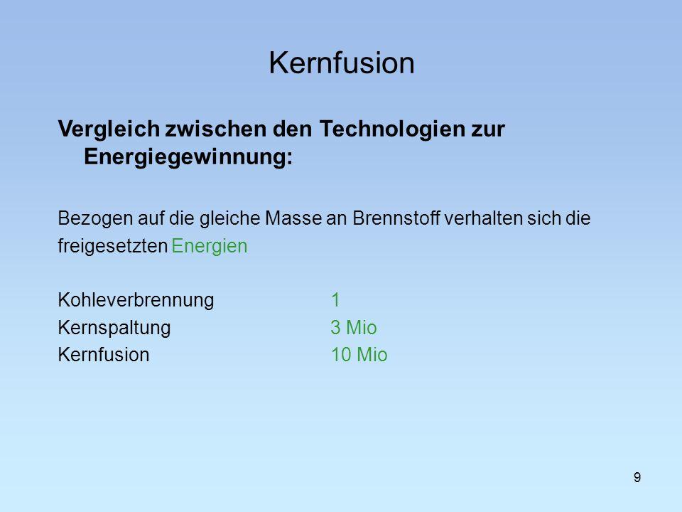 Kernfusion Vergleich zwischen den Technologien zur Energiegewinnung: