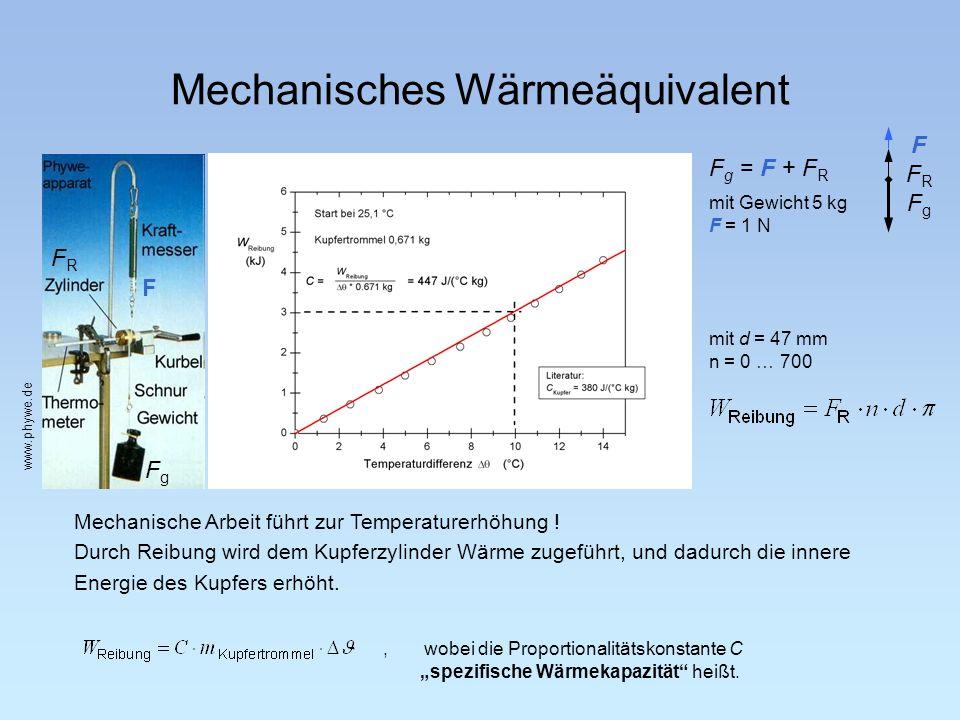 Mechanisches Wärmeäquivalent