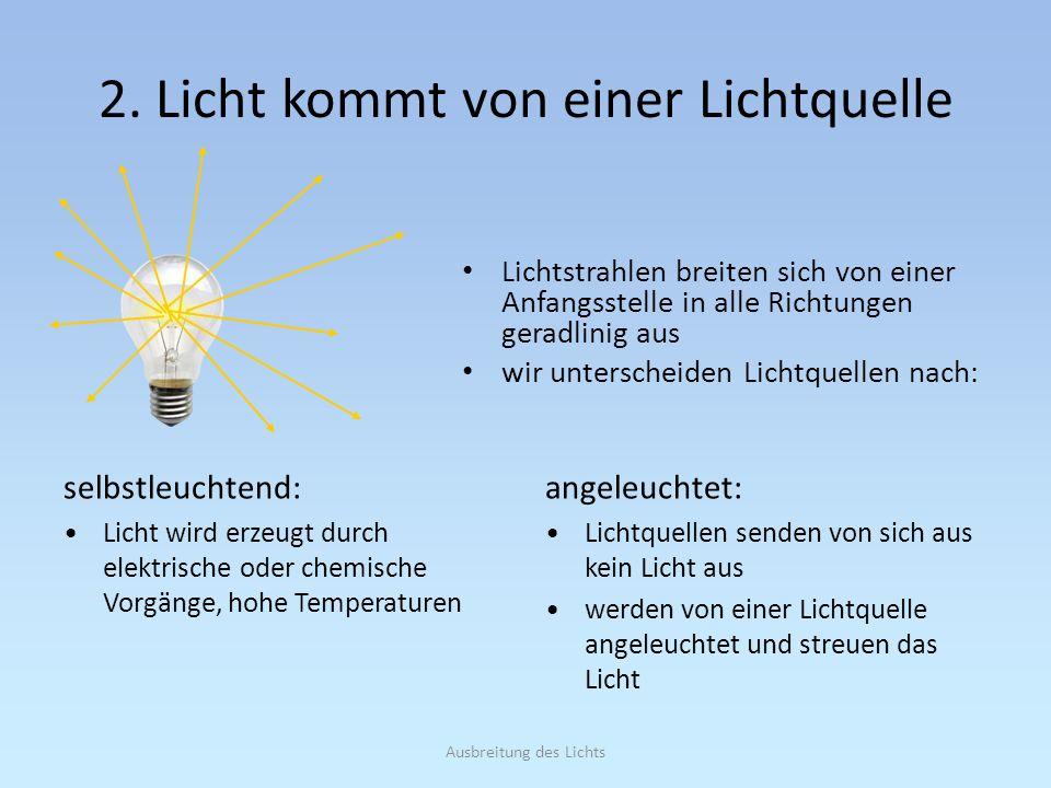 2. Licht kommt von einer Lichtquelle