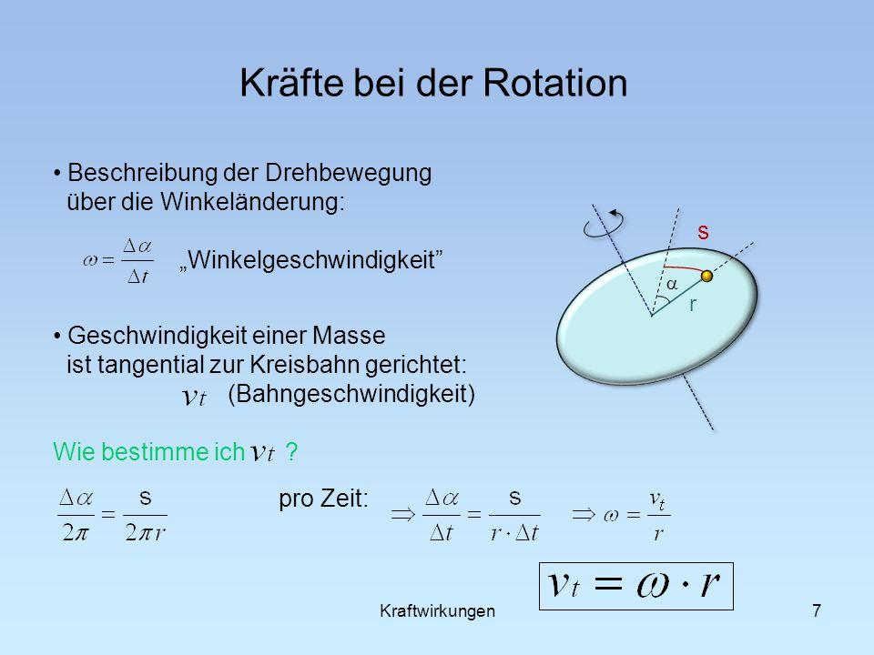 Kräfte bei der Rotation