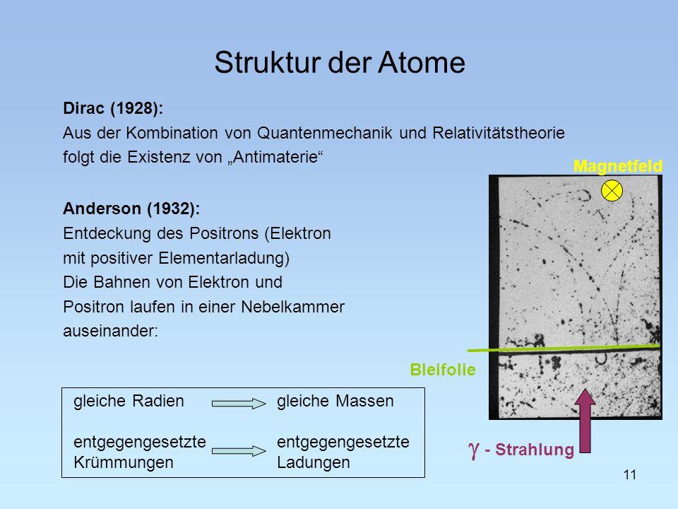 Struktur der Atome g - Strahlung Dirac (1928):