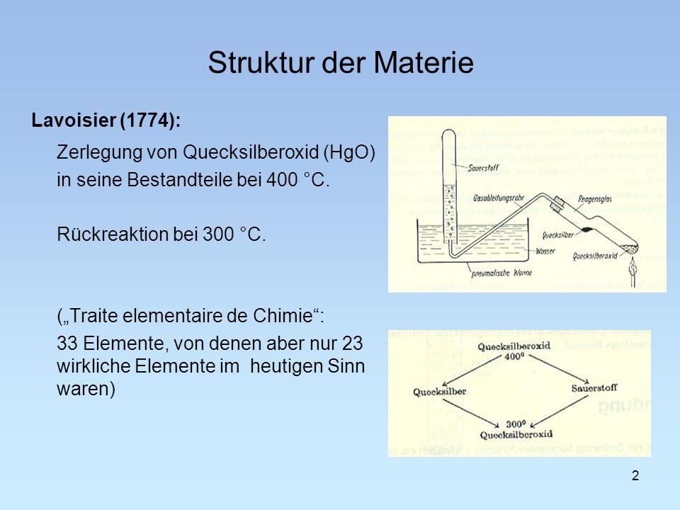 Struktur der Materie Zerlegung von Quecksilberoxid (HgO)