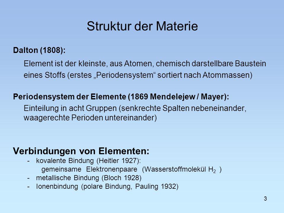 Struktur der Materie Dalton (1808): Element ist der kleinste, aus Atomen, chemisch darstellbare Baustein.