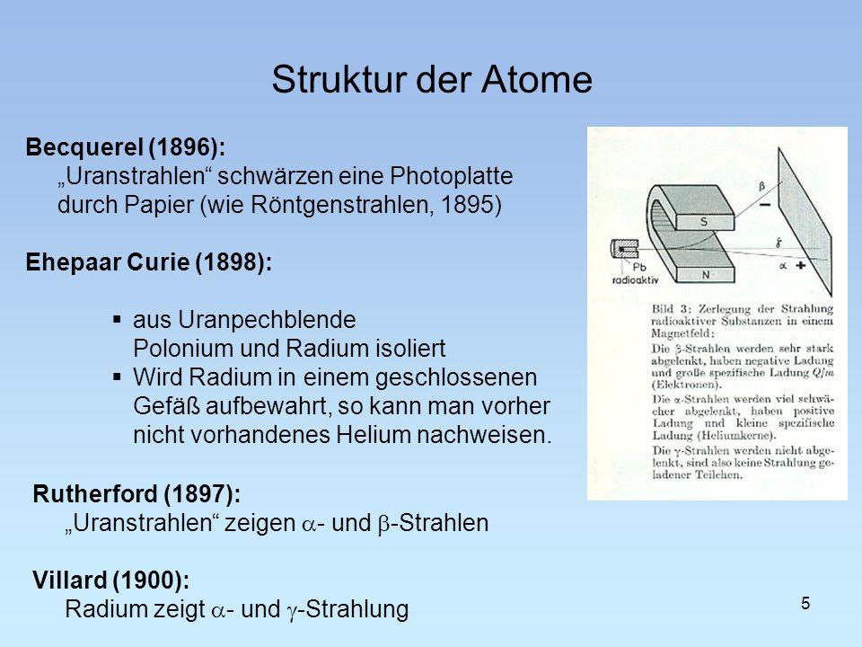 Struktur der Atome Becquerel (1896):