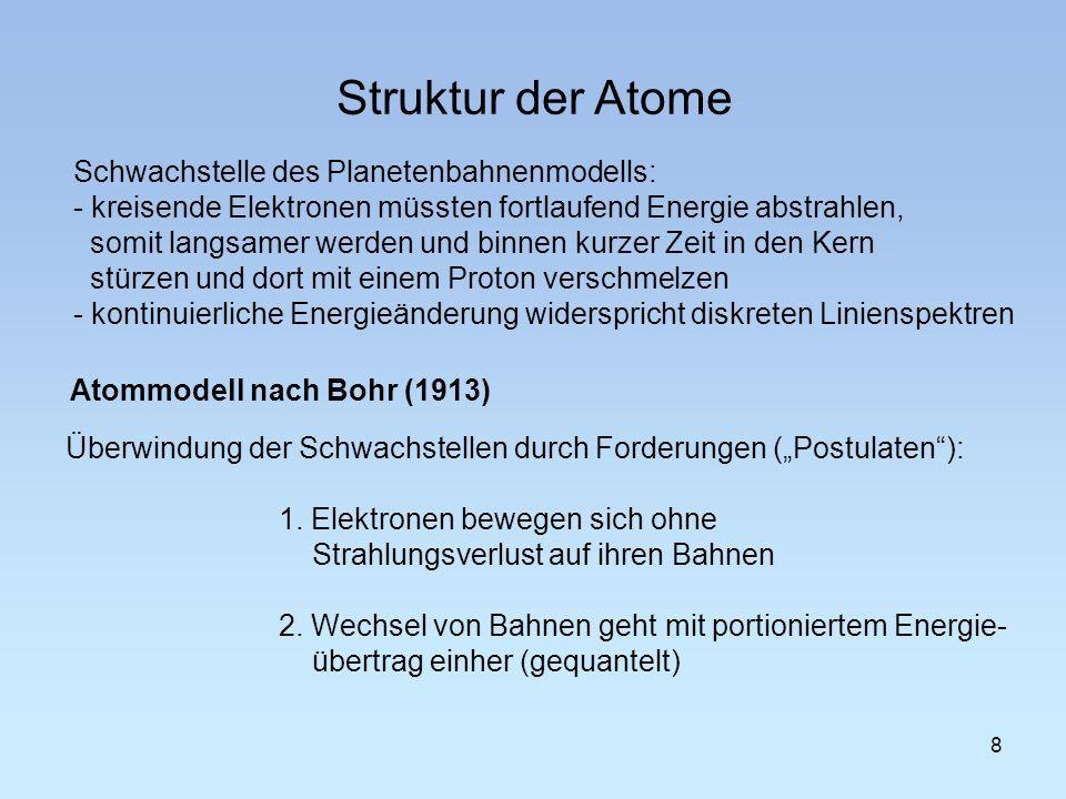 Atommodell nach Bohr (1913)