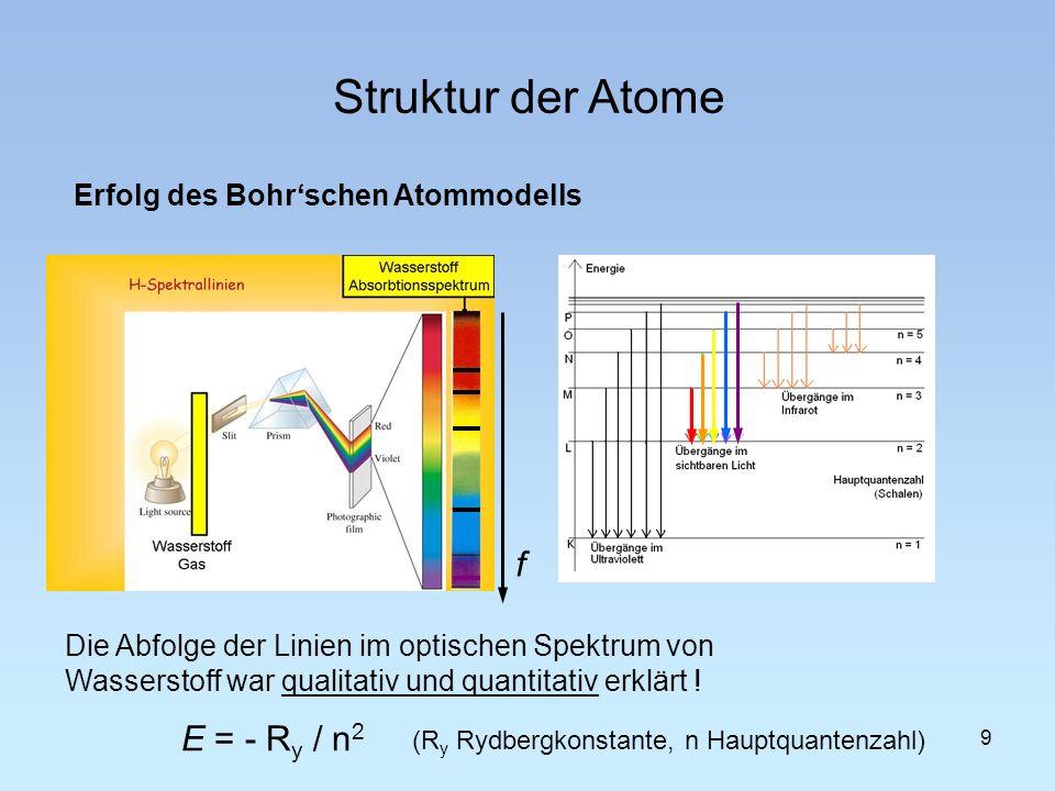 Erfolg des Bohr'schen Atommodells