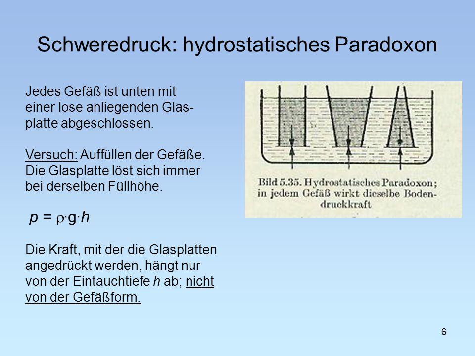 Schweredruck: hydrostatisches Paradoxon