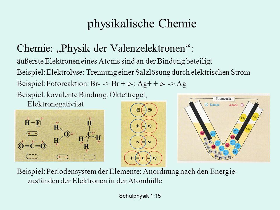 """physikalische Chemie Chemie: """"Physik der Valenzelektronen :"""