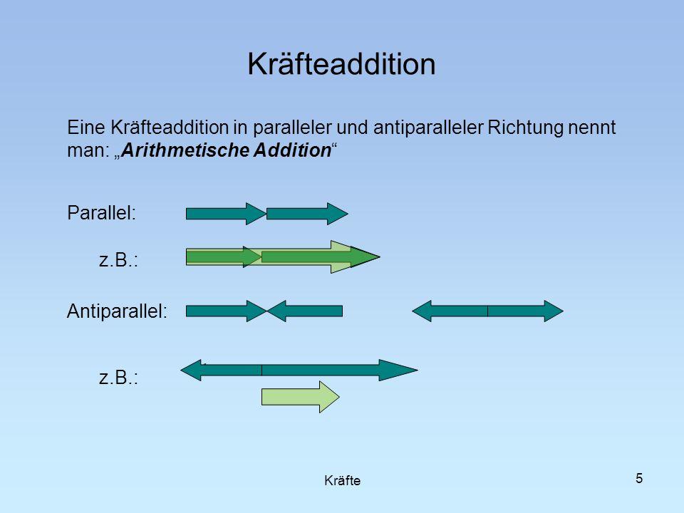 """KräfteadditionEine Kräfteaddition in paralleler und antiparalleler Richtung nennt man: """"Arithmetische Addition"""