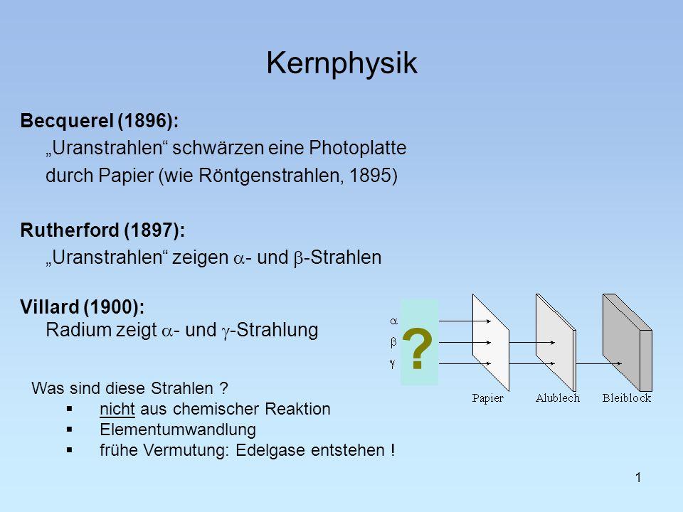 Kernphysik Becquerel (1896):