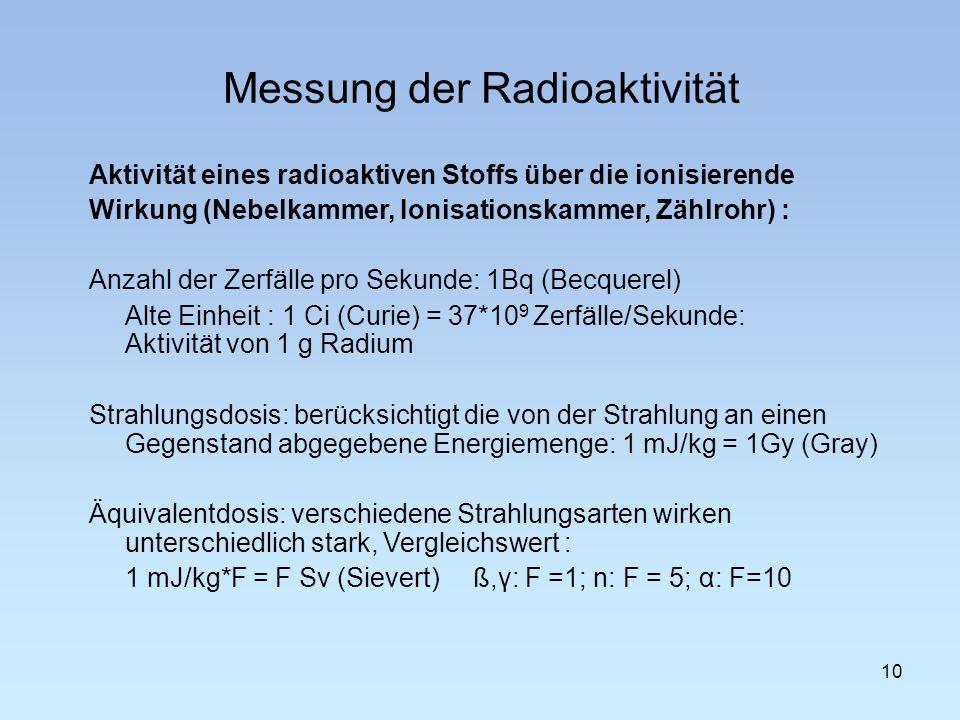 Messung der Radioaktivität