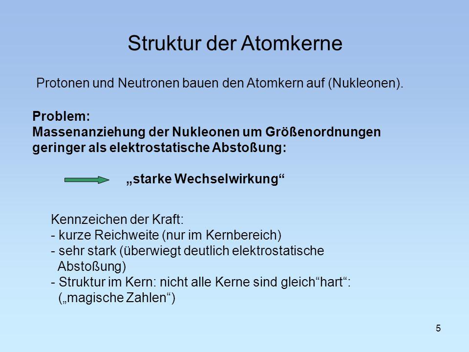 Struktur der Atomkerne