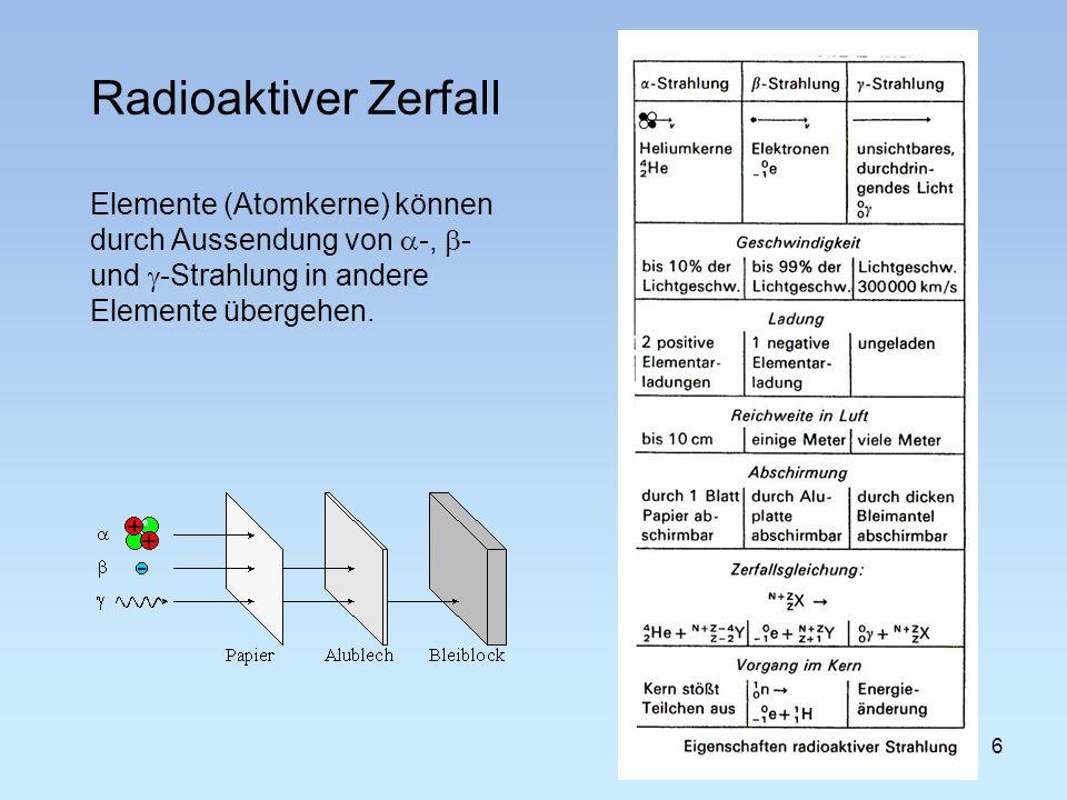Radioaktiver Zerfall Elemente (Atomkerne) können