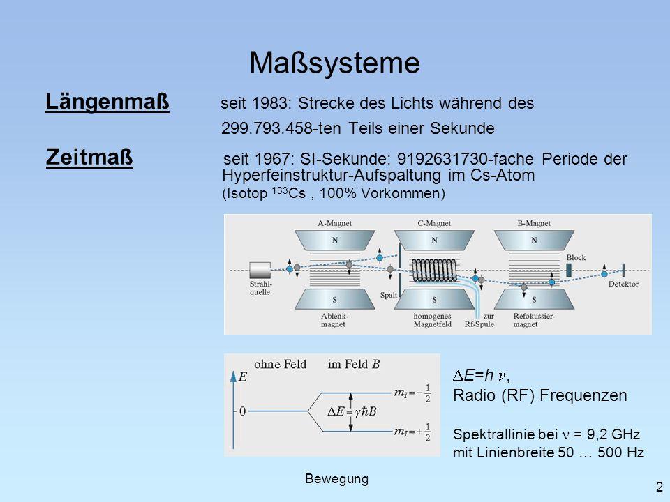 Maßsysteme Längenmaß seit 1983: Strecke des Lichts während des