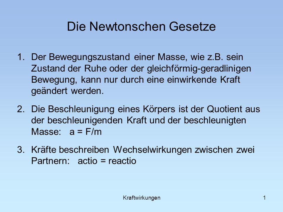 Die Newtonschen Gesetze