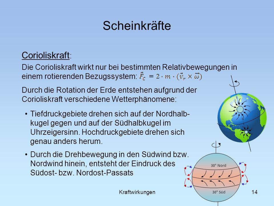 Scheinkräfte Corioliskraft: