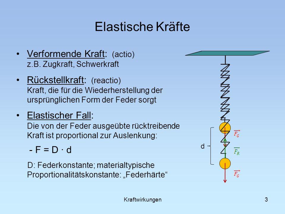 Elastische Kräfte Verformende Kraft: (actio) z.B. Zugkraft, Schwerkraft.