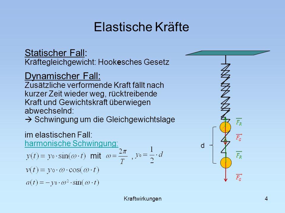Elastische Kräfte Statischer Fall: Kräftegleichgewicht: Hookesches Gesetz.