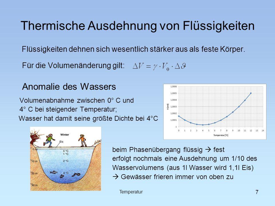 Thermische Ausdehnung von Flüssigkeiten