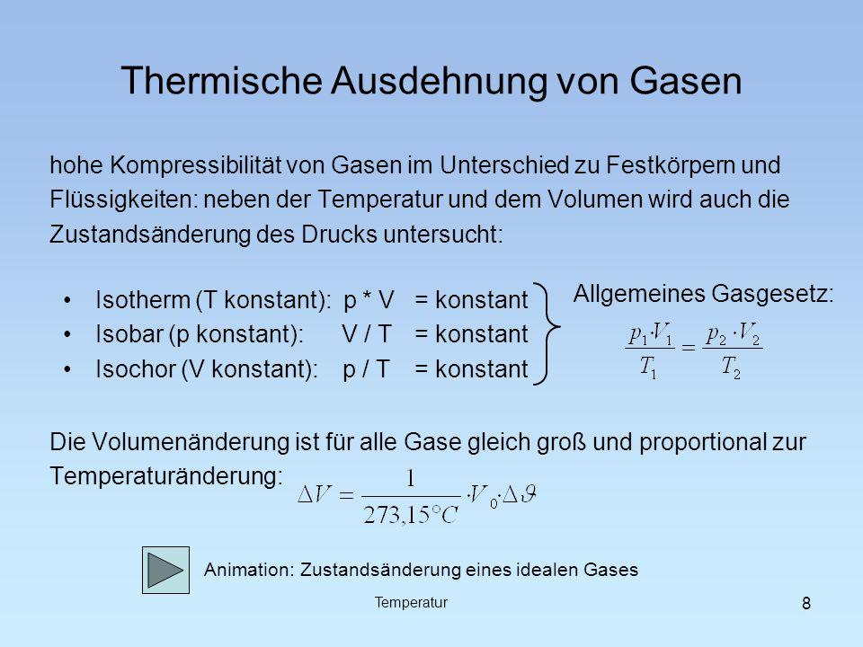 Thermische Ausdehnung von Gasen