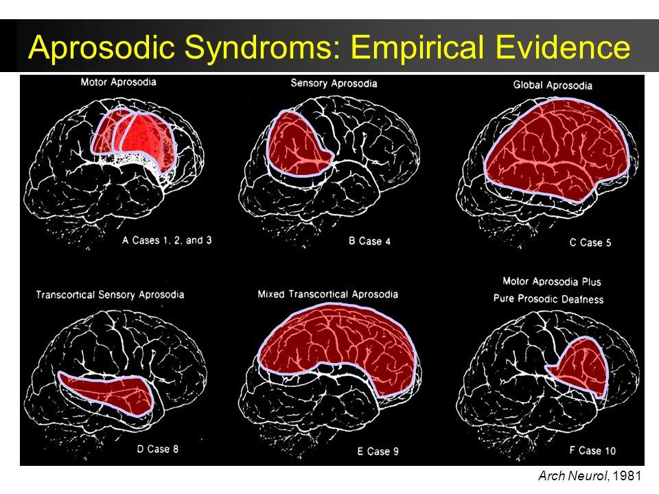Aprosodic Syndroms: Empirical Evidence