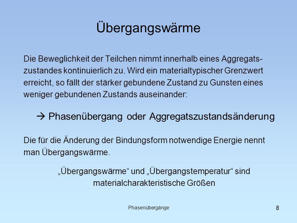 Übergangswärme  Phasenübergang oder Aggregatszustandsänderung