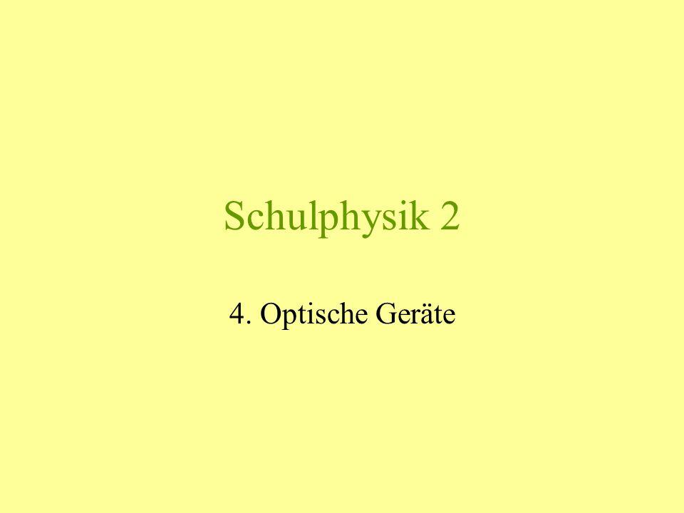 Schulphysik 2 4. Optische Geräte