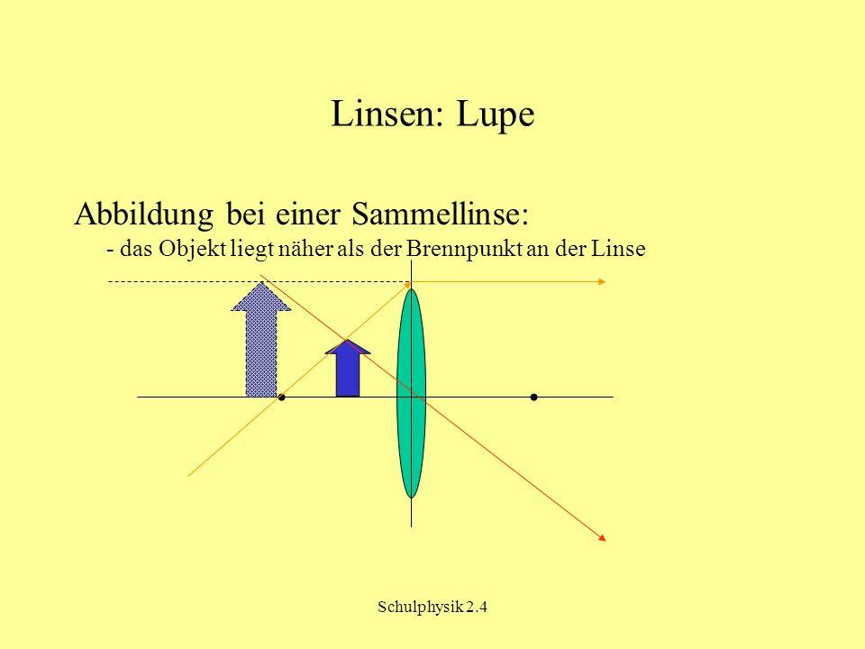 Linsen: Lupe Abbildung bei einer Sammellinse: - das Objekt liegt näher als der Brennpunkt an der Linse.