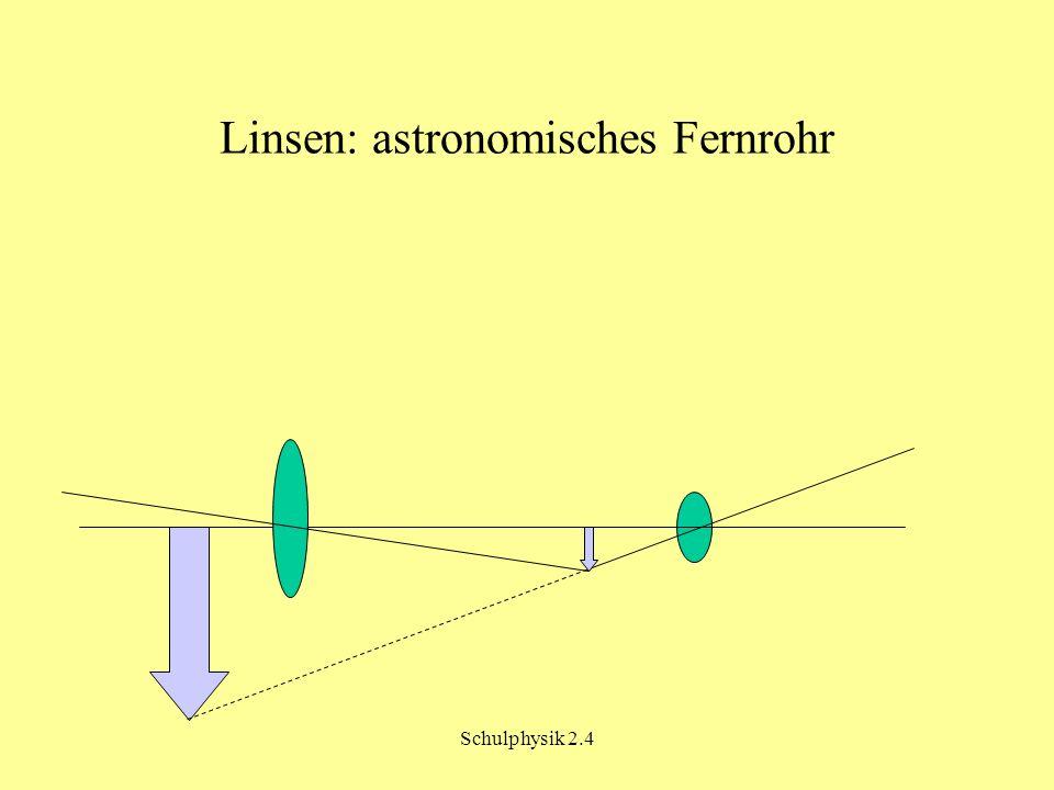 Linsen: astronomisches Fernrohr