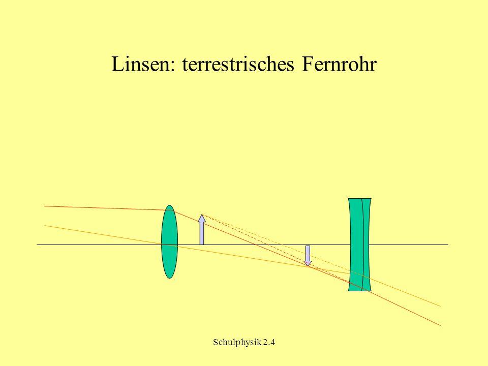 Linsen: terrestrisches Fernrohr