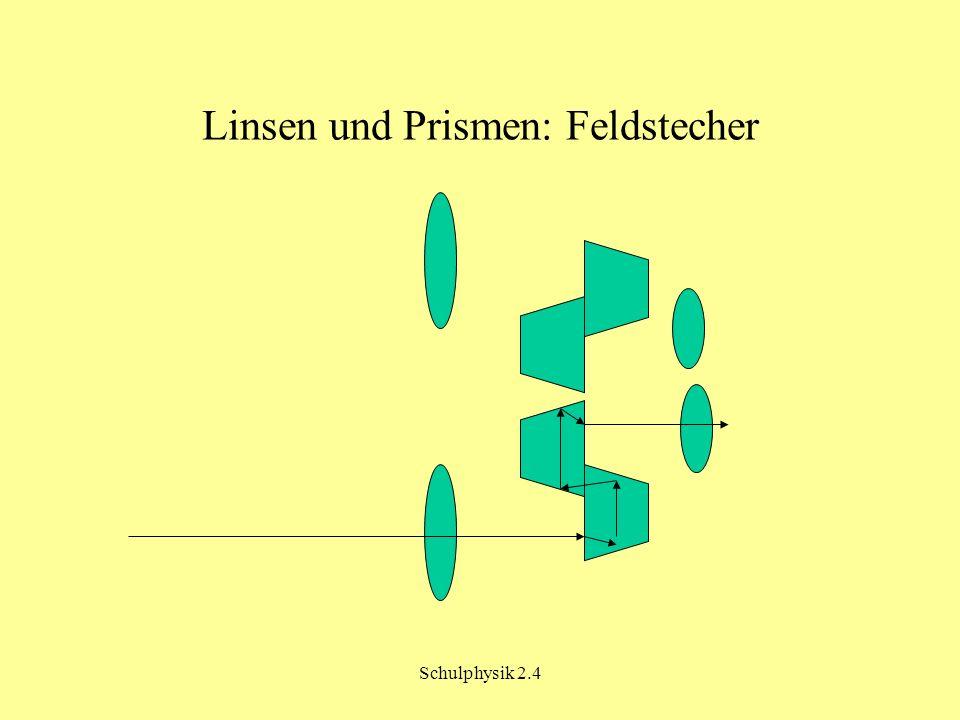 Linsen und Prismen: Feldstecher