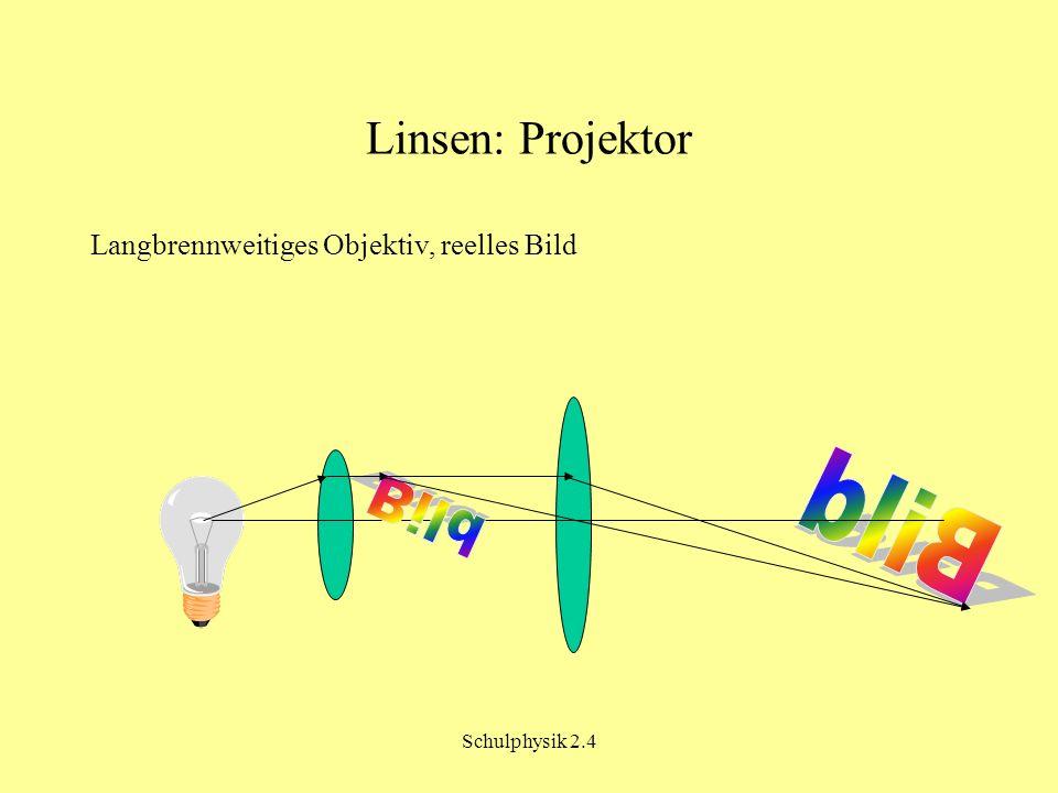 Bild Bild Linsen: Projektor Langbrennweitiges Objektiv, reelles Bild