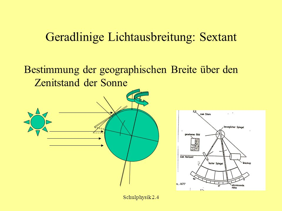 Geradlinige Lichtausbreitung: Sextant